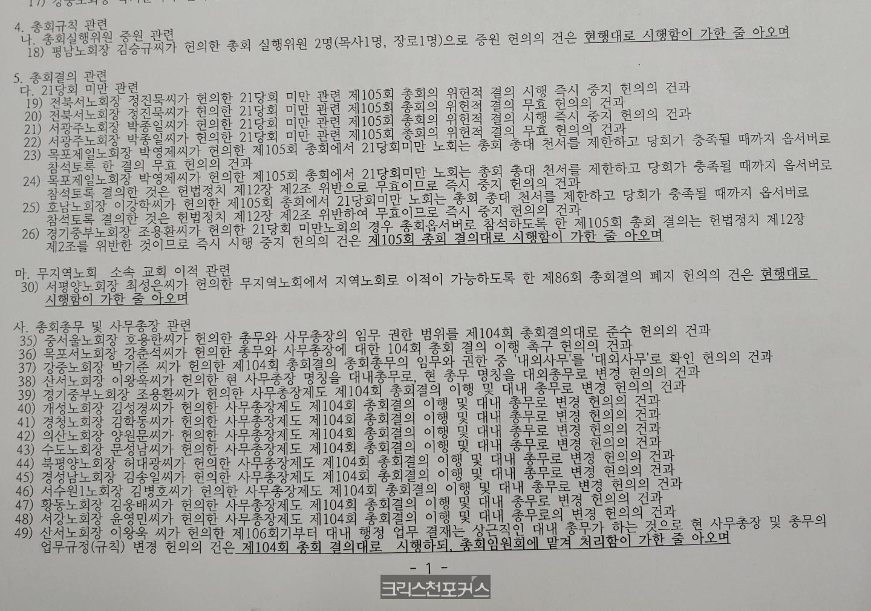 [특집] 특정 세력에 휘둘린 총회, 新허실세 행세로 교단을 어지럽힌 모양새
